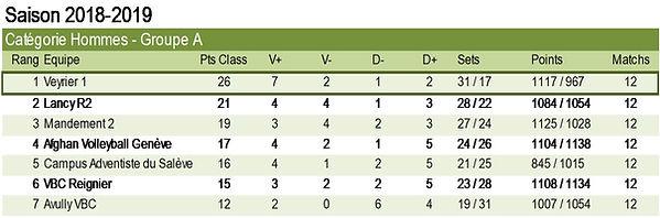 Classement H1.jpg