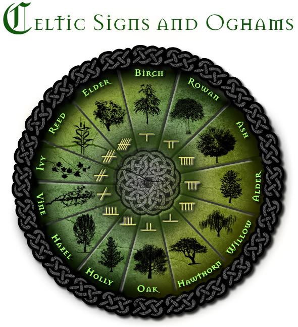 celtic-signs.jpg