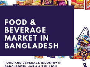Food and Beverage Market In Bangladesh