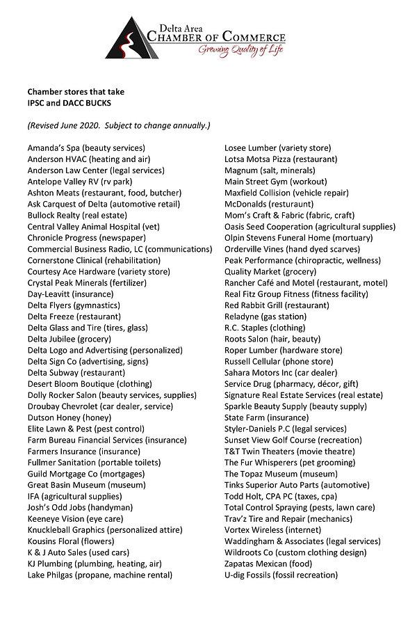 Chamber  Members List for DACC BUCKS.doc