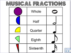 Musical Fractions