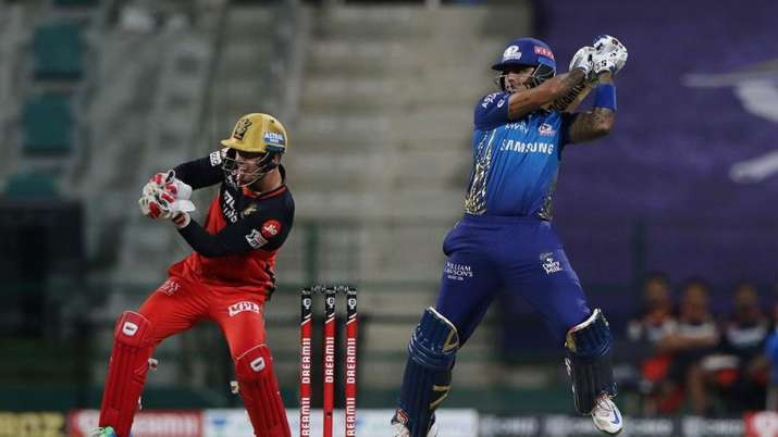 In the 48th match of the Indian Premier League (IPL) 2020, Mumbai Indians (MI) beat Royal Challengers Bangalore (RCB) by 5 wickets at Sheikh Zayed Stadium in Abu Dhabi. Suryakumar Yadav was on fire tonight with his brilliant knock of 79 runs off 43 balls allowing MI, to successfully chase down RCB's target of 165 runs. Aided by Devdutt Padikkal's impressive innings of 74 runs off 45 balls, RCB gave a decent target of 165 runs for the MI to chase tonight. Jasprit Bumrah shined for the MI tonight with him grabbing 3 wickets in his spells of 4 overs at an economy rate of 3.50. While Mumbai Indians stand at the pinnacle of the points table of the 13th edition of IPL, Royal Challengers, despite their loss tonight, stands comfortably at the 2nd position in the points table of IPL 2020.