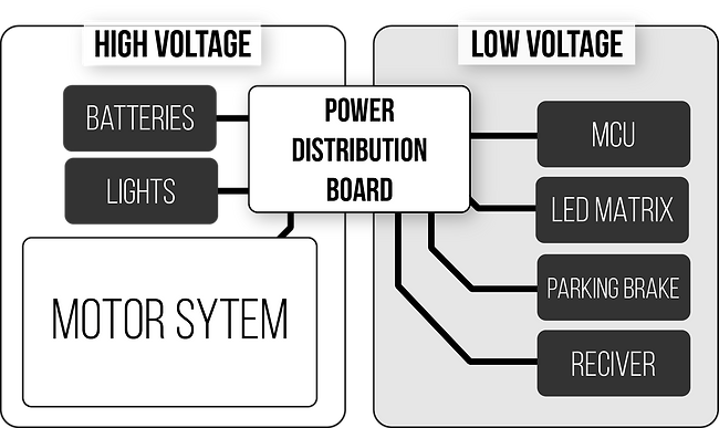 Power system.png
