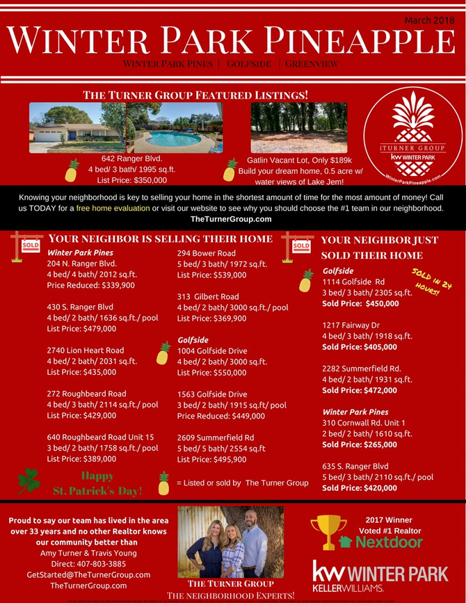 Winter Park Pines - March Update
