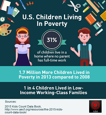 Child-Poverty1.png