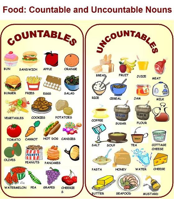 英文文法知多D: 為何有些是可數名詞, 有些是不可數名詞?