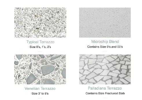 Types of Terrazzo: Thin Set Epoxy Terraz