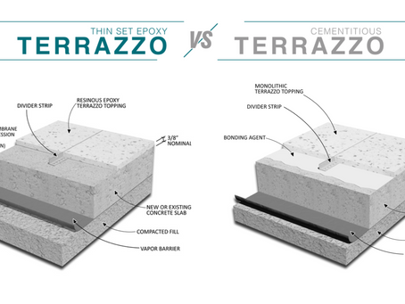 Thin Set Epoxy Terrazzo vs Cementitious Terrazzo