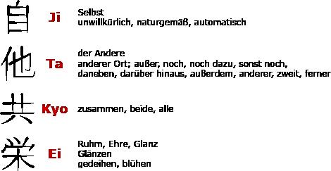 Judoprinzip Ji-Ta-Kyo-Ei