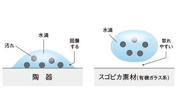 material_image2.jpg