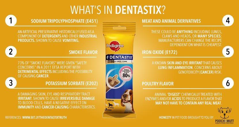 dentastix_article