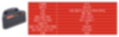 Axicon 7015 바코드 검증기