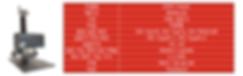 Webscan UID DPM 검증기 (타워형)