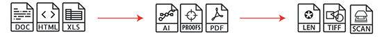 포장재 품질 관리 파일 포맷