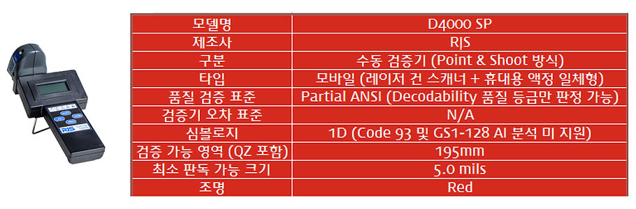 RJS D4000SP 모바일 바코드 검증기