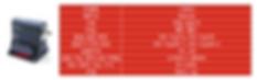 Axicon 12600 바코드 검증기