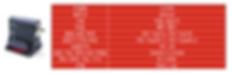 Axicon 12700 바코드 검증기