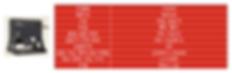 Axicon 12500 2D 바코드 검증기