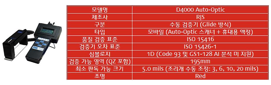 RJS D4000A 모바일 바코드 검증기