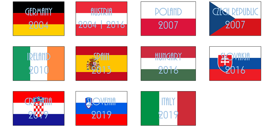 Tour History Flags.png