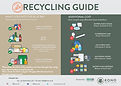 Kono Recycling guidelines / instructions