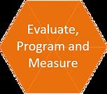 Evaluate_adobespark.png