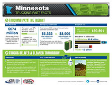 Minnesota Fast Facts 2020_Page_2.jpg