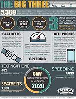 Big3 infographic 2021.jpg