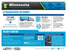 Minnesota Fast Facts 2020_Page_1.jpg