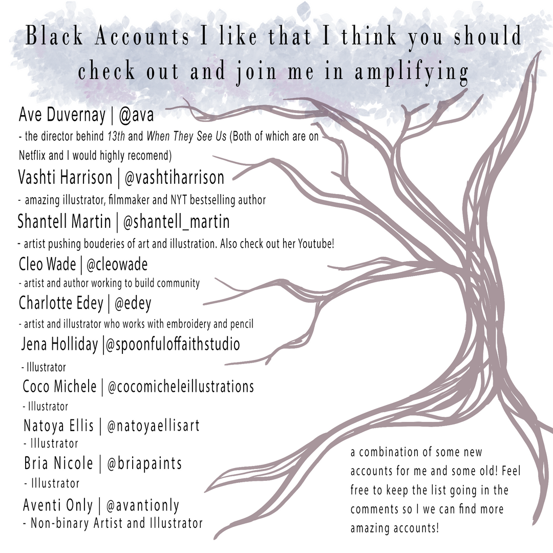 Black Account list.png