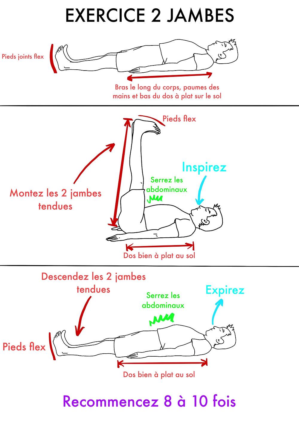 Yoga : échauffement - www.yogawebacademie.fr