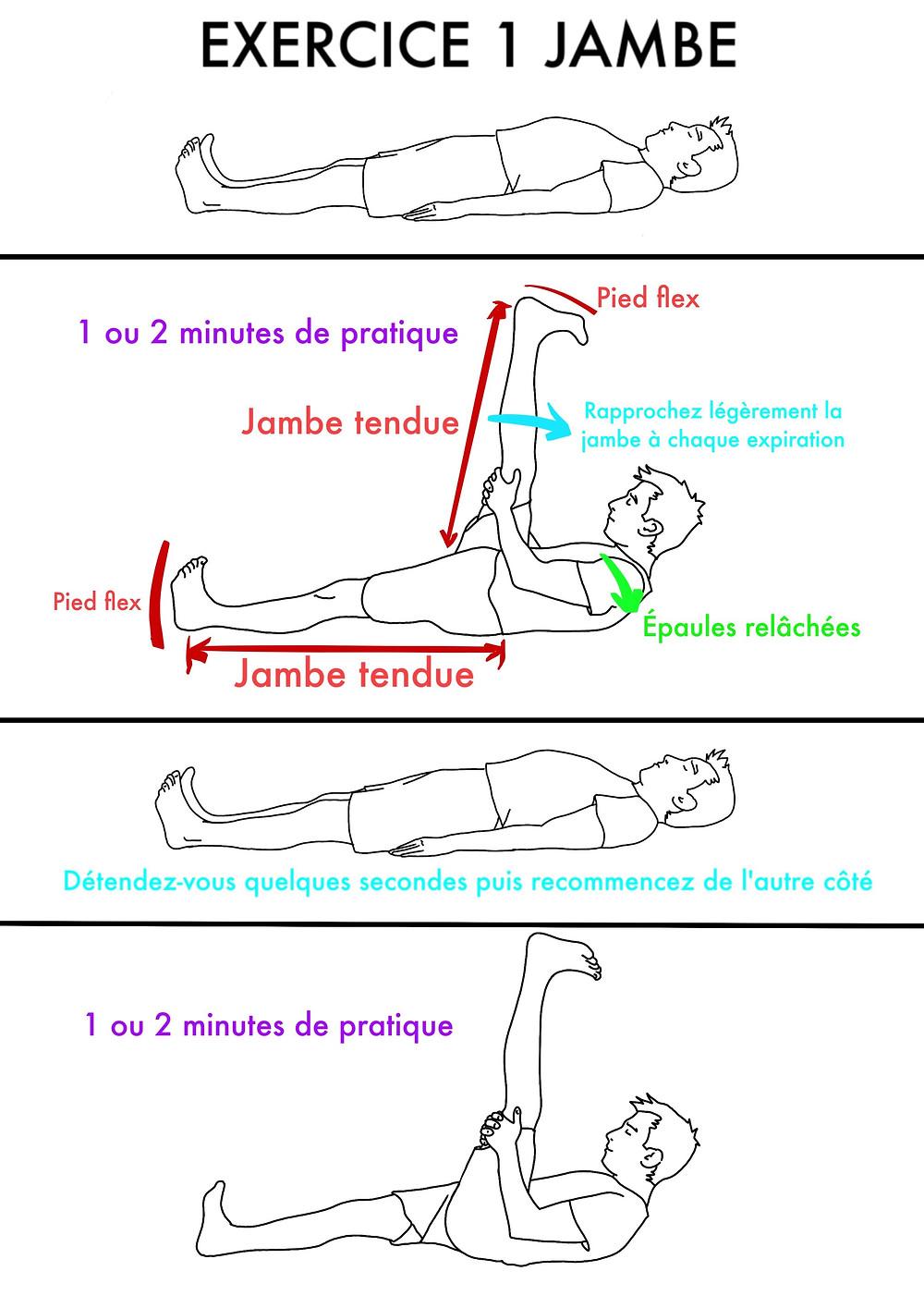 Yoga : échauffements/étirements www.yogawebacademie.fr