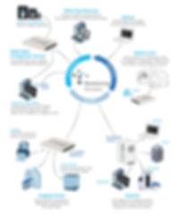 1. AccessBox-workflow.jpg