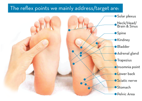 Keratin-Foot-Massage-2.png