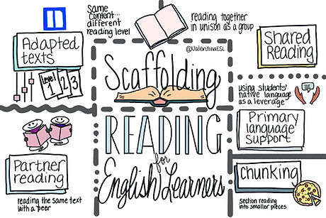 Scaffolding Reading.jpg