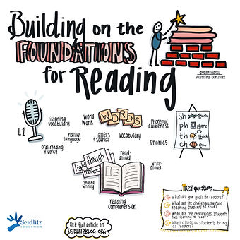 Building on the foundations for Reading.
