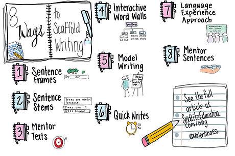 Scaffolding Writing 2.jpg
