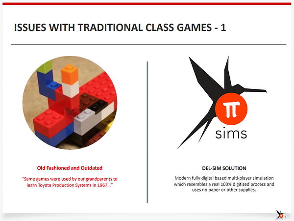 Del-Sim VS Traditional Games
