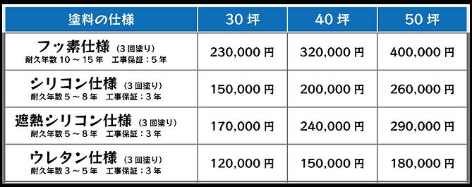 屋根塗装価格表.png