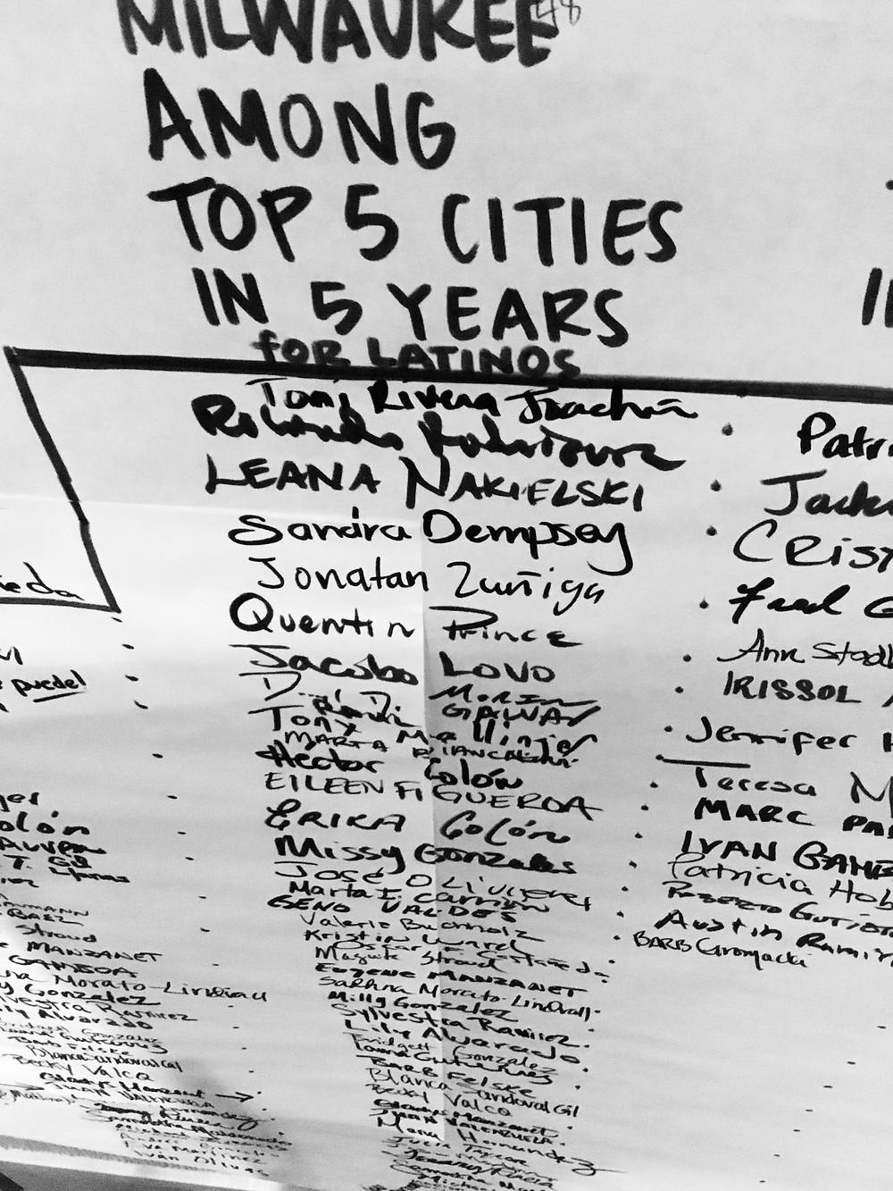 Signatures list