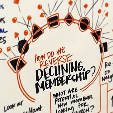 How do we reverse declining membership? drawing