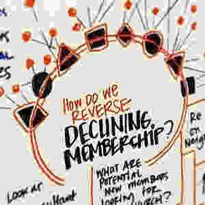How do we reverse declining membership? drawing