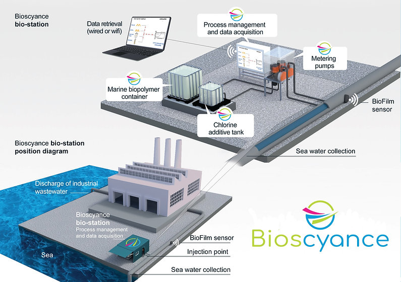 schema biostation-anglaisVF.jpg