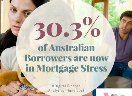 Mortgage Stress Reaches 30% of owner occupied housing