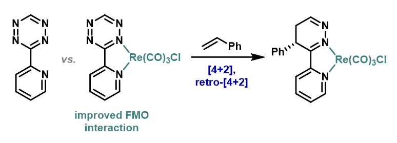 New preprint: Origin of Increased Reactivity in Rhenium-Mediated Cycloadditions of Tetrazines