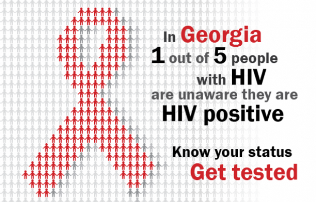 Will Not End And Neither Can We Sustain The Health Of Our Community Future Generations Together Fight HIV Epidemic It