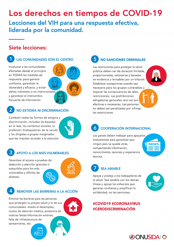 human-rights-and-covid19_infographic_es.