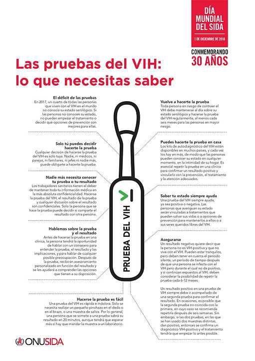 hiv-testing-what-you-need-to-know_es.jpg