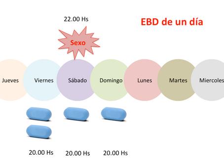 Dosificación basada en eventos (EBD)