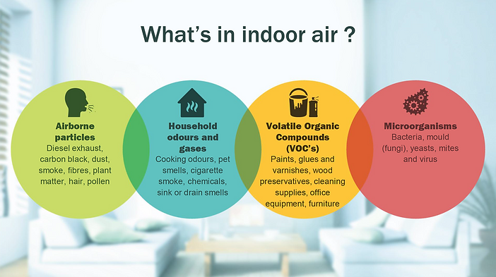 Indoor Air Quality- Guardian Heating And Air